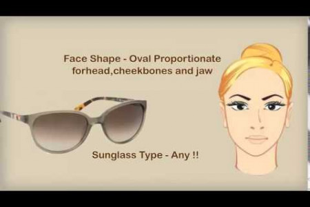Glasses That Matches Your Distinctive Personalities Infographic