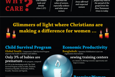 Glimmers of Light on International Women's Day Infographic