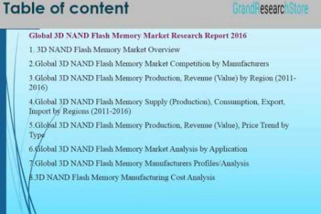 Global 3D NAND Flash Memory Market By Manufacturer(Intel ,Micron,Samsung) By Regions(North America,Europe,China) By   Product type(Single-level cell (SLC),Multi-level cell ( MLC )) Research Report 2016  Infographic