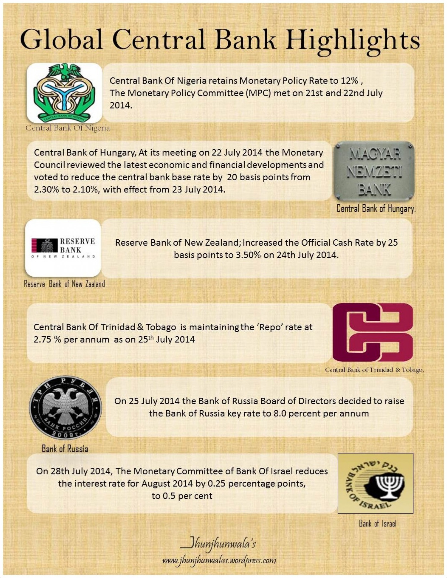 Public bank forex rate history