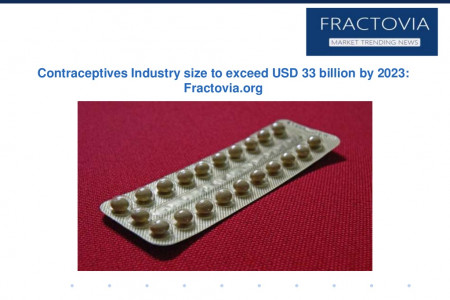 Global Contraceptives Market size to grow at over 6.8% CAGR by 2023 Infographic
