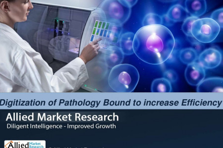 Global digital pathology market (components, end users and geography) - global industry analysis, size, growth trends, share, opportunities and forecast 2012 - 2020 Infographic