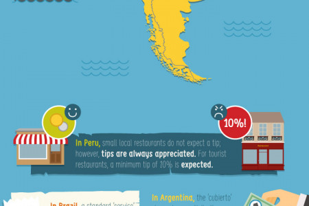 Global Guide To Tipping Infographic