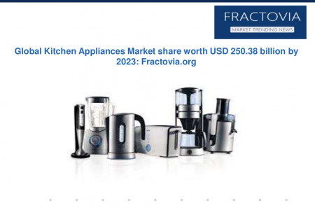 Global Kitchen Appliances Market share to exceed $250bn by 2023 Infographic