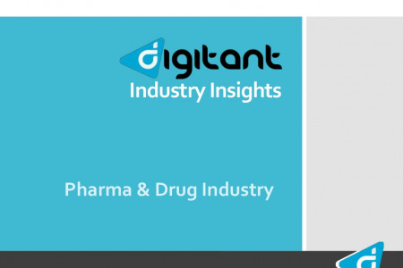 Global Pharma & Drug Industry Insights & Digital Marketing Trends Infographic