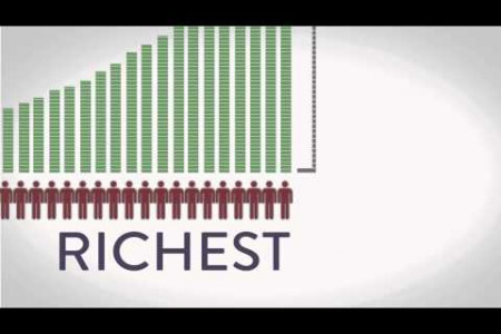 Global Wealth Inequality Infographic