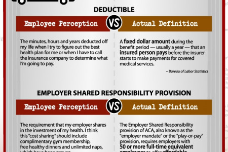 Glossary of Today's Health Care Terms Infographic