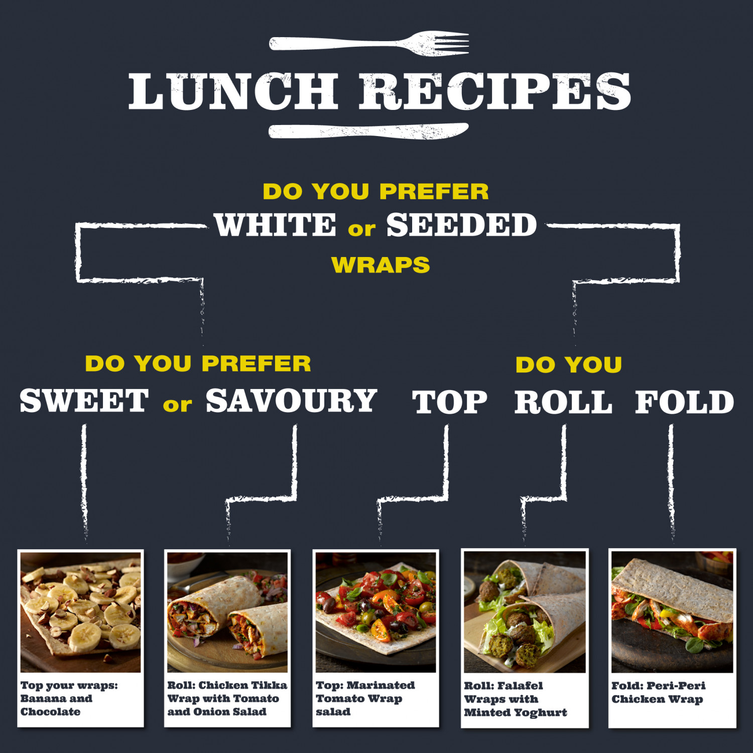 Gluten Free Lunch Recipes Infographic