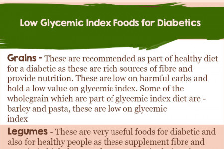 Glycemic Index Diet Infographic, LOW Glycemic Foods for Diabetics Infographic