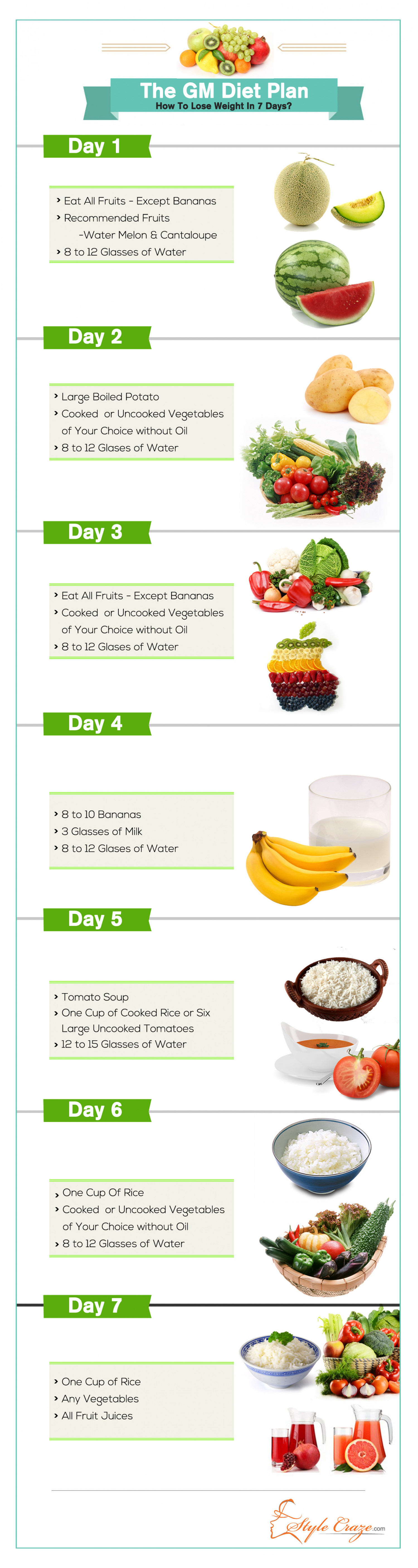 Gm Diet How To Lose Weight In 7 Days