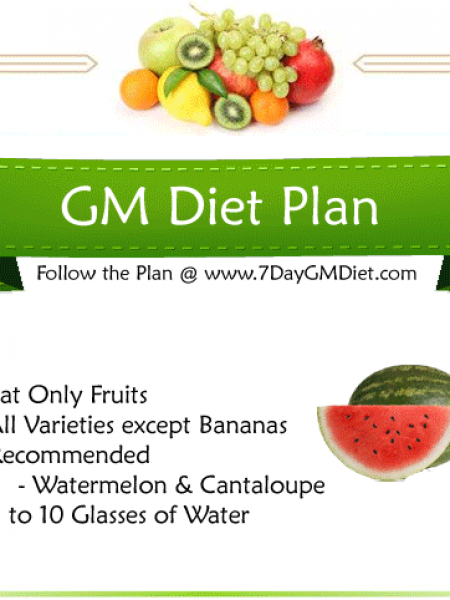 7 Day GM Diet Plan for Weight Loss Infographic