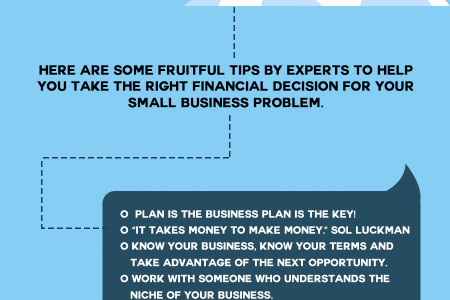 Go big with small business loans tips from successful entrepreneurs  Infographic
