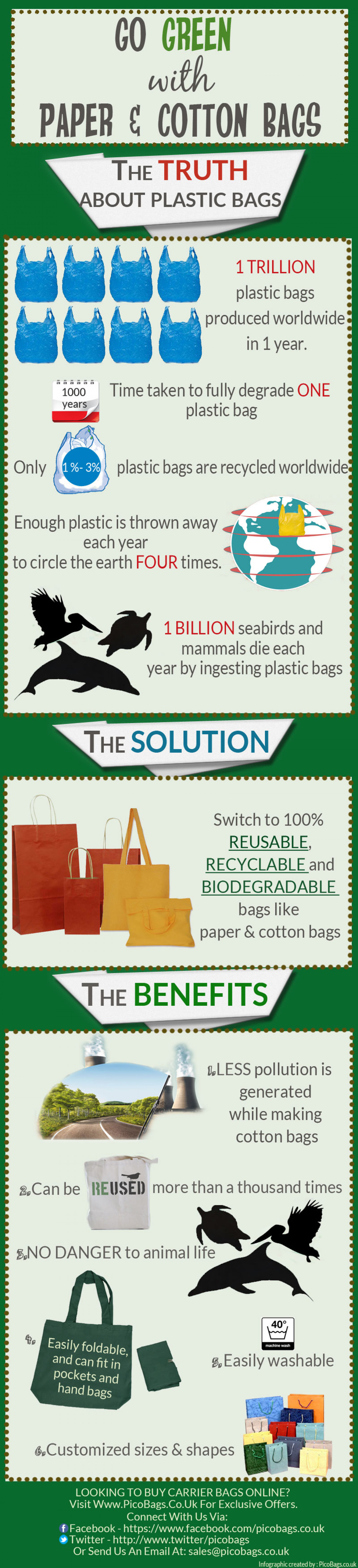 Tips to Go Green With Reusable Cotton Carrier Bags Infographic