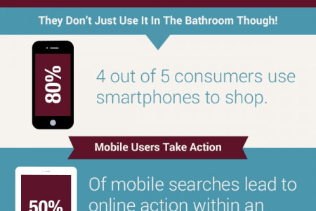 Go Mobile - Easy mobile Marketing Infographic