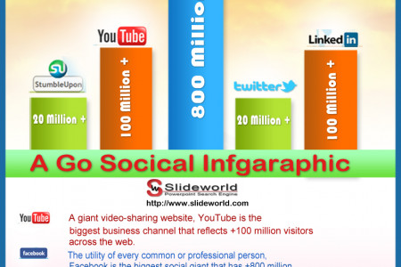 Go Social to expand your network and Business Infographic