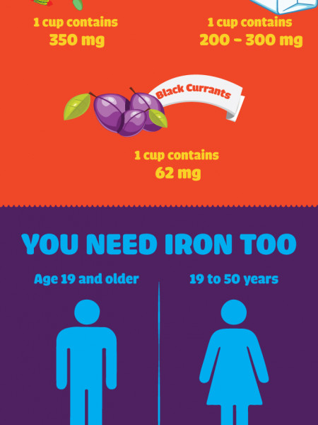 Go Vegan and Get a Slim Waistline! Infographic