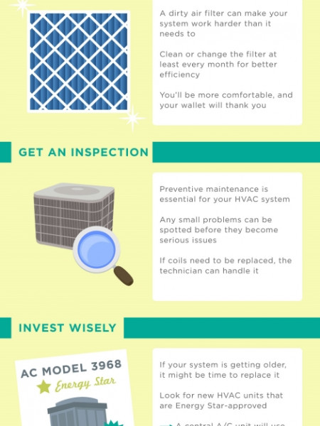 Going Green with Your Air Conditioning This Summer Infographic
