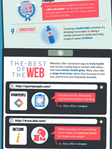 Going Mobile With Your Fitness, Health & Happiness Infographic