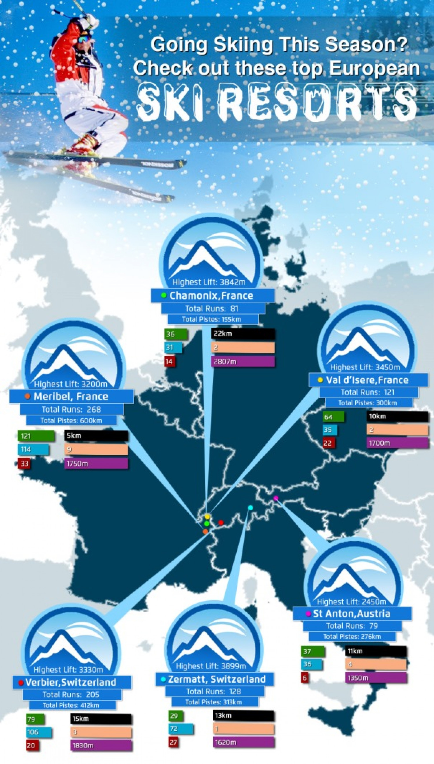 Going Skiing This Season?Check out these top SKI RESORTS Infographic