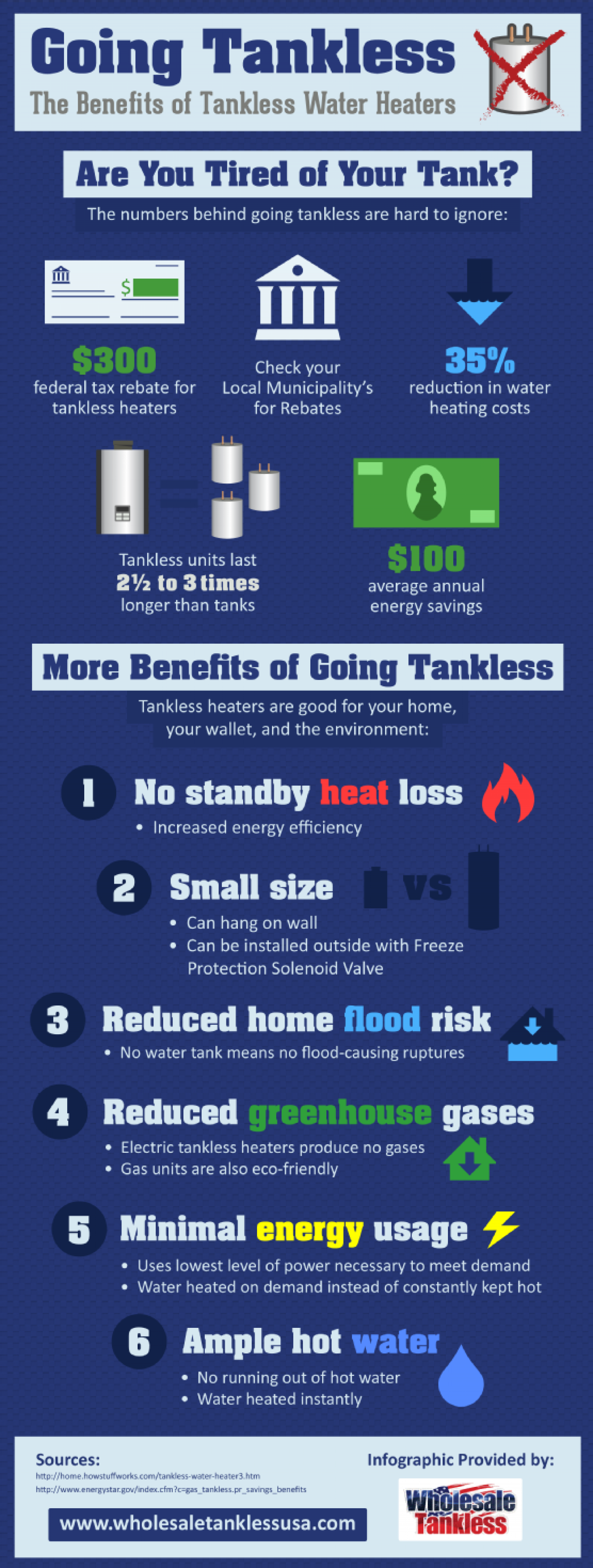 Going Tankless: The Benefits of Tankless Water Heaters Infographic