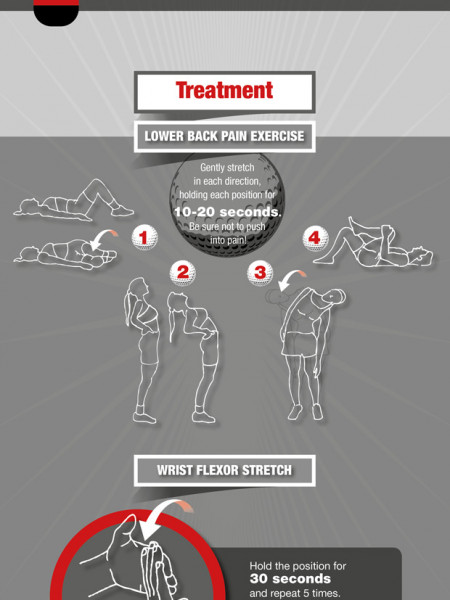 Golf Injuries, prevention and treatment Infographic