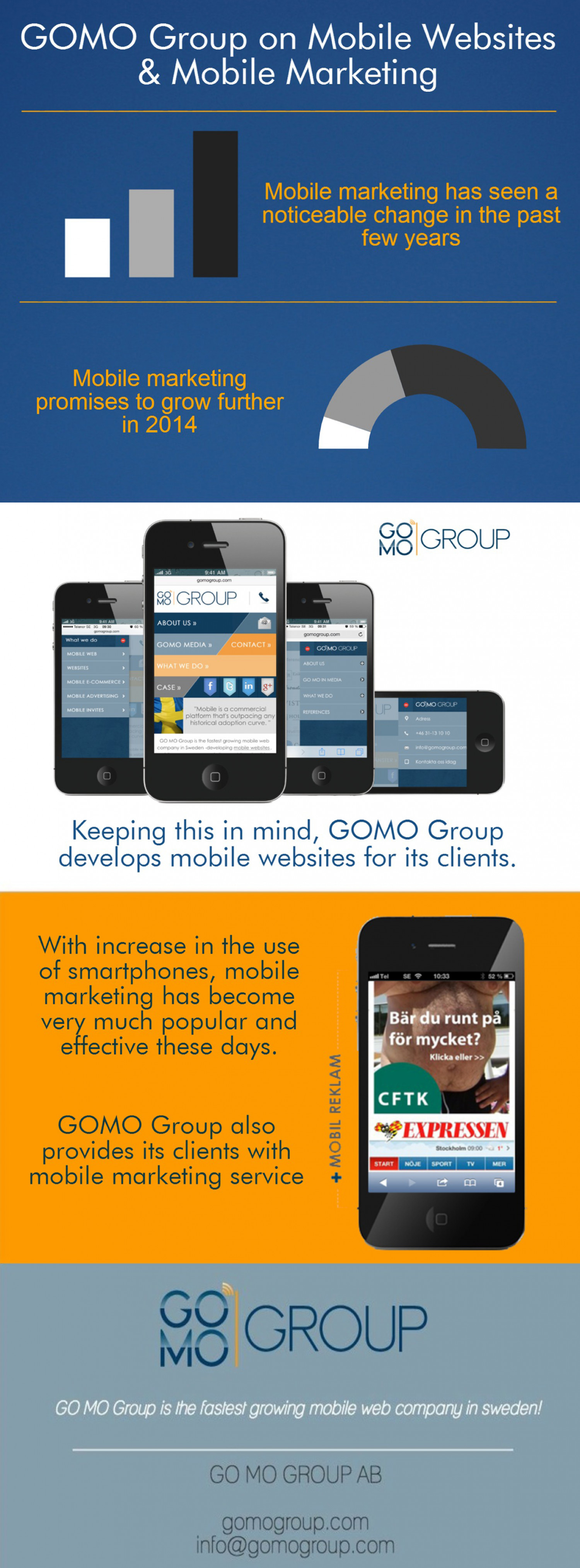 GOMO Group on Mobile Websites and Mobile Marketing  Infographic