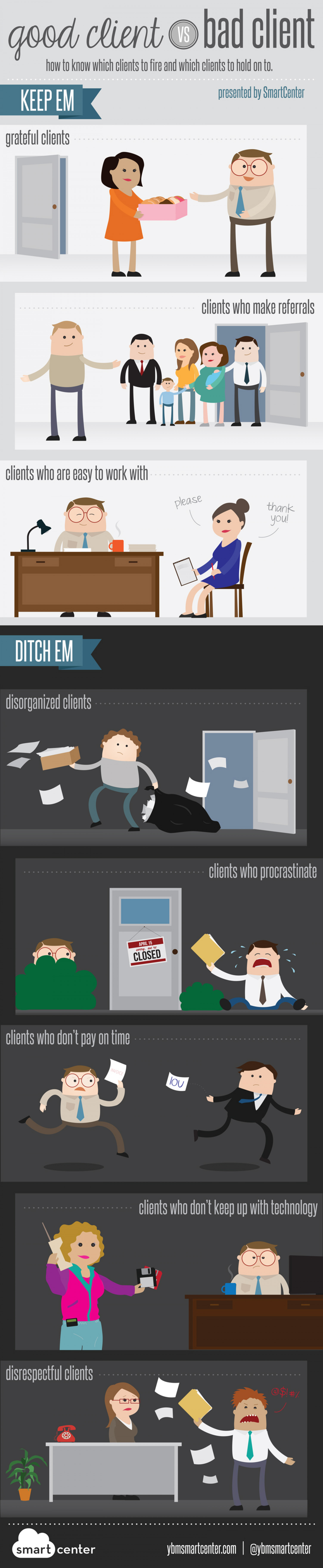 Good Client vs. Bad Client Infographic