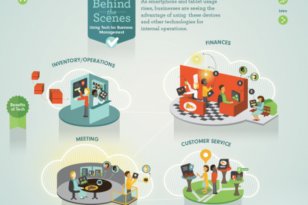 Behind The Scenes Using Tech For Business Management Infographic