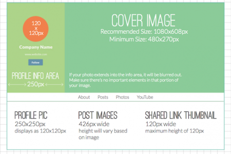 Google+ Dimensions Infographic