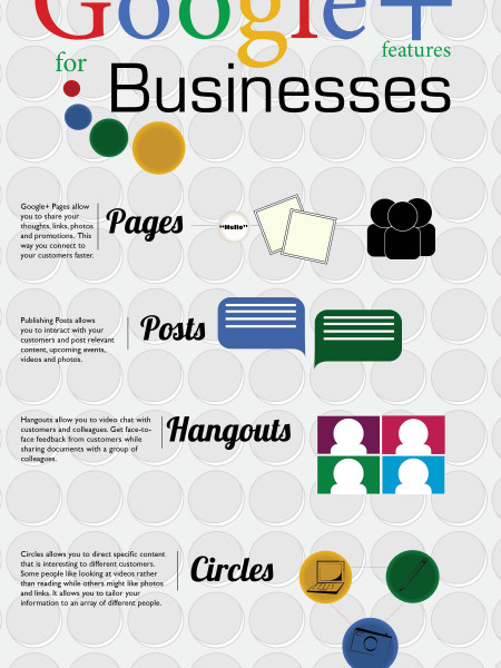 Google+ Features for Businesses Infographic