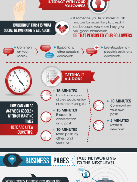 Google+ for Business Infographic