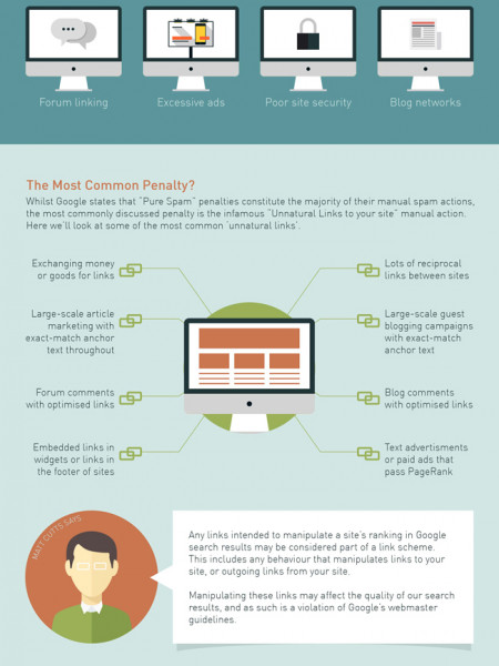 Google Manual Penalties 101 Infographic