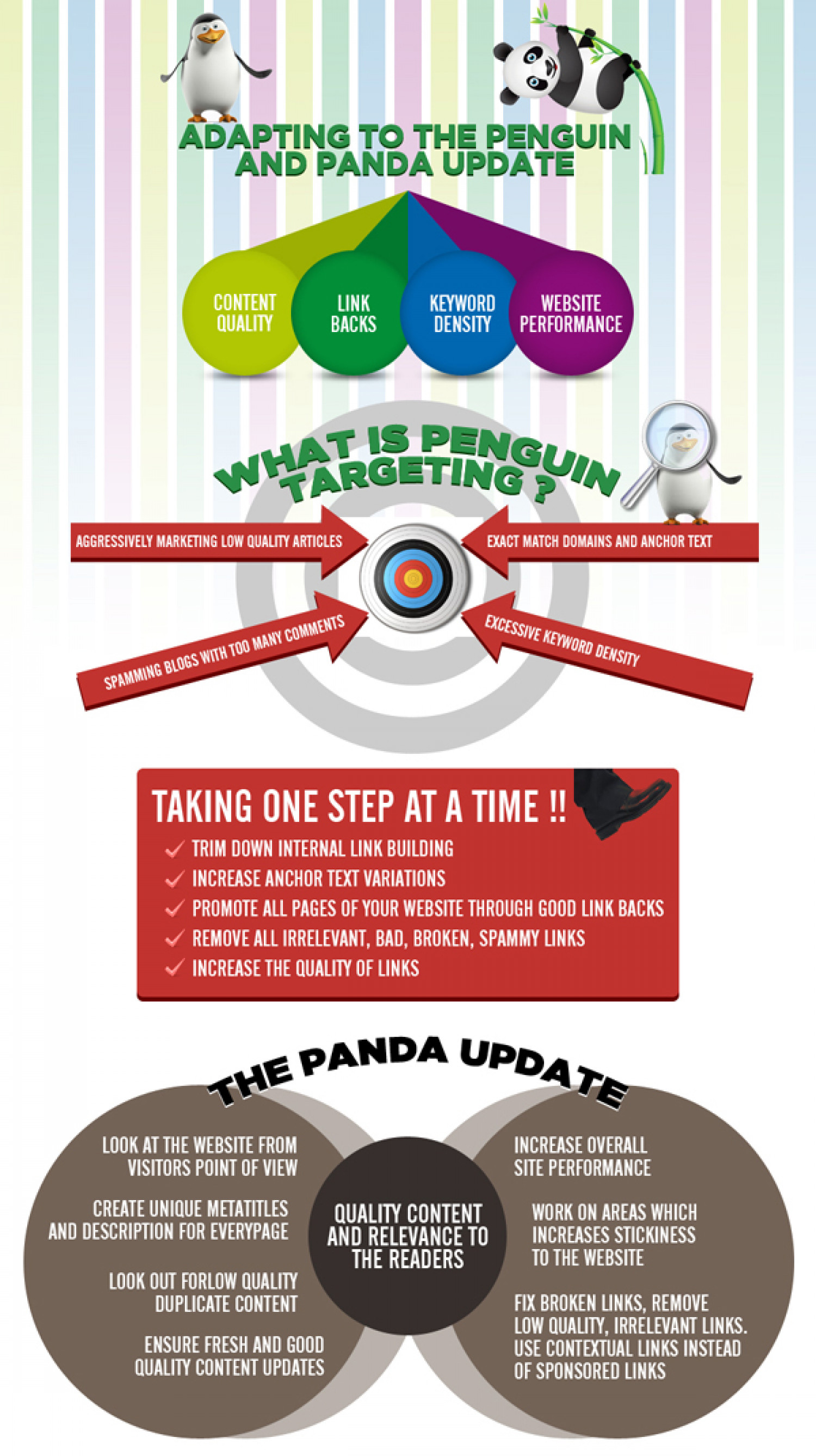 Google Penguin Panda Rollout Update Infographic