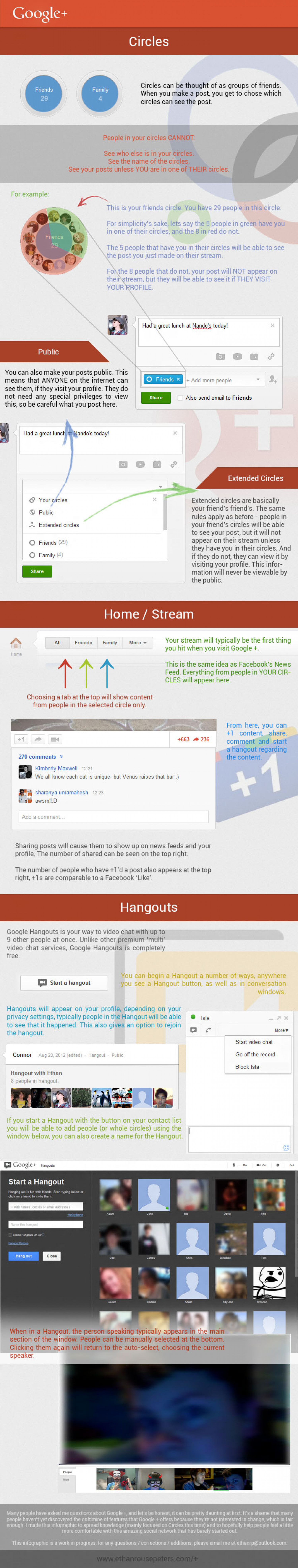 Google Plus Circles tutorial Infographic