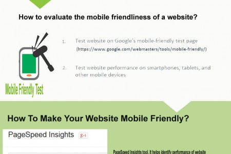 Google Rolling Mobile-Friendly Update On April 21 - 2015 Infographic