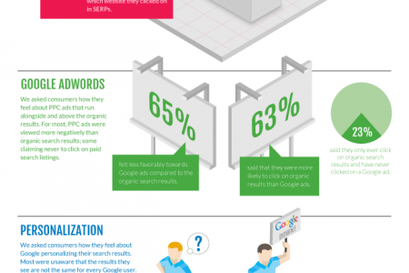 Google Search & SEO: Public Understanding Attitudes and Behaviour Infographic