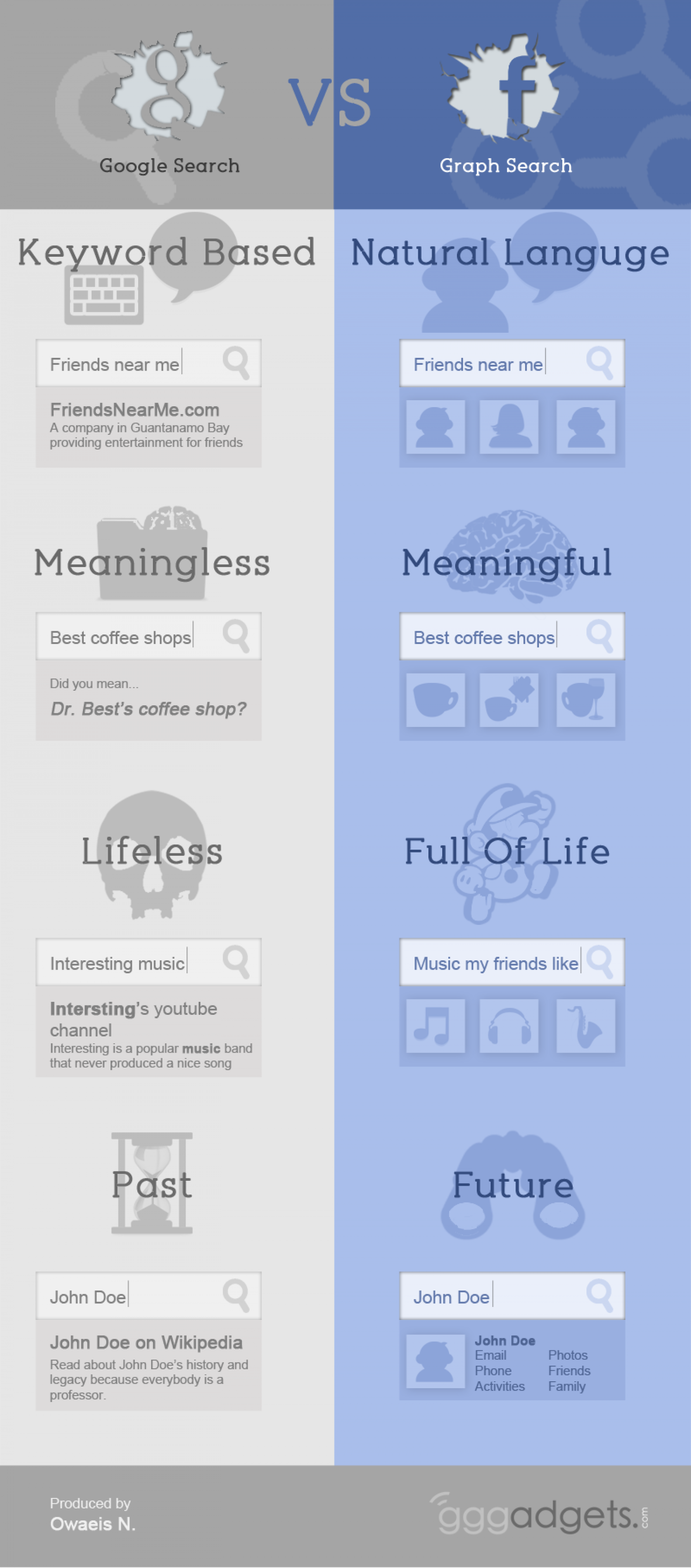 Google Search VS Facebook Graph Search Infographic
