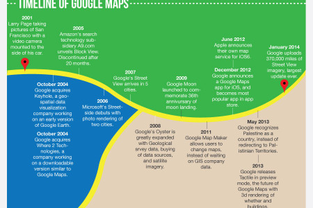 Google's RoadMap to World Domination Infographic