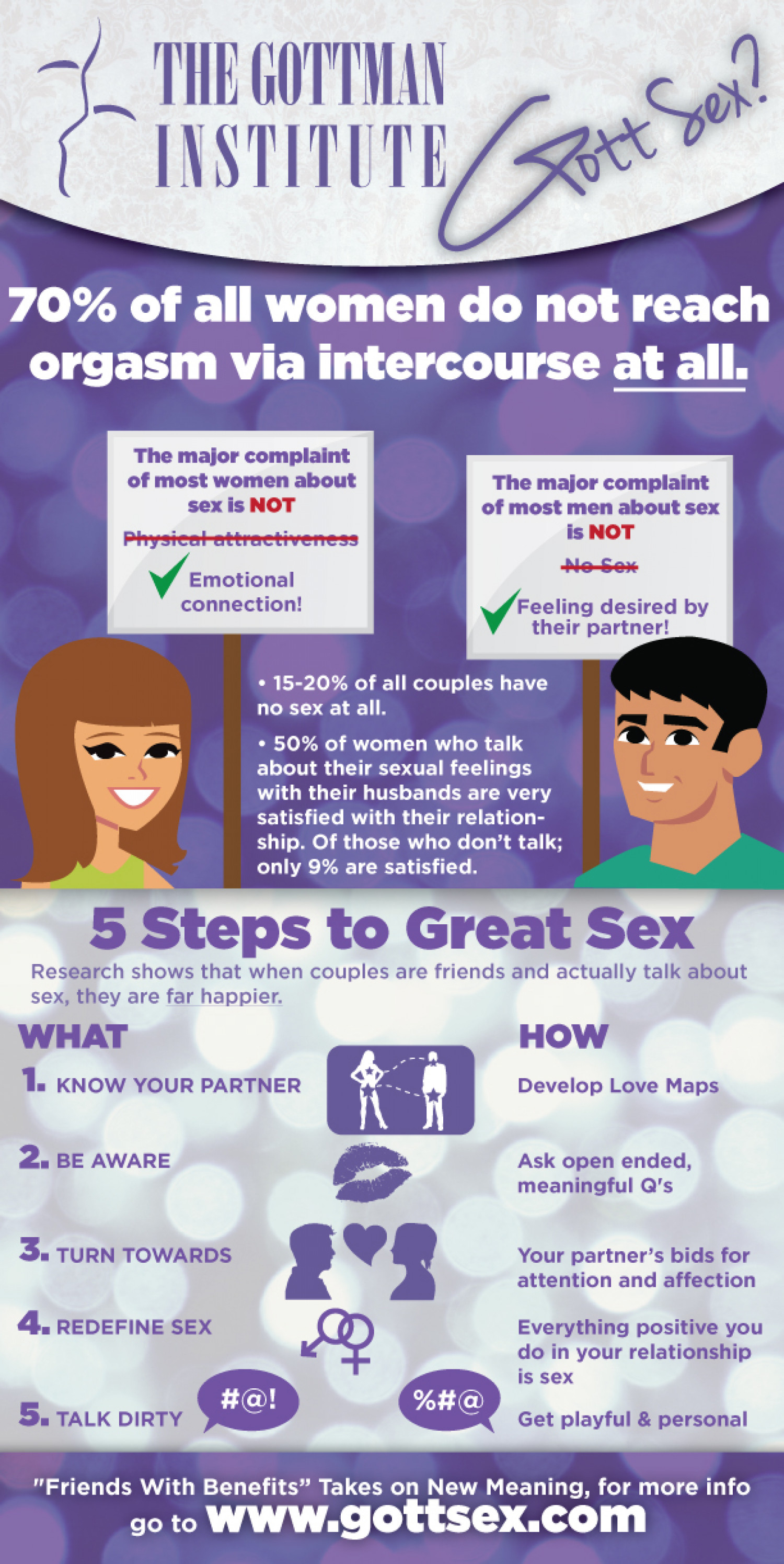 Gott Sex? Infographic