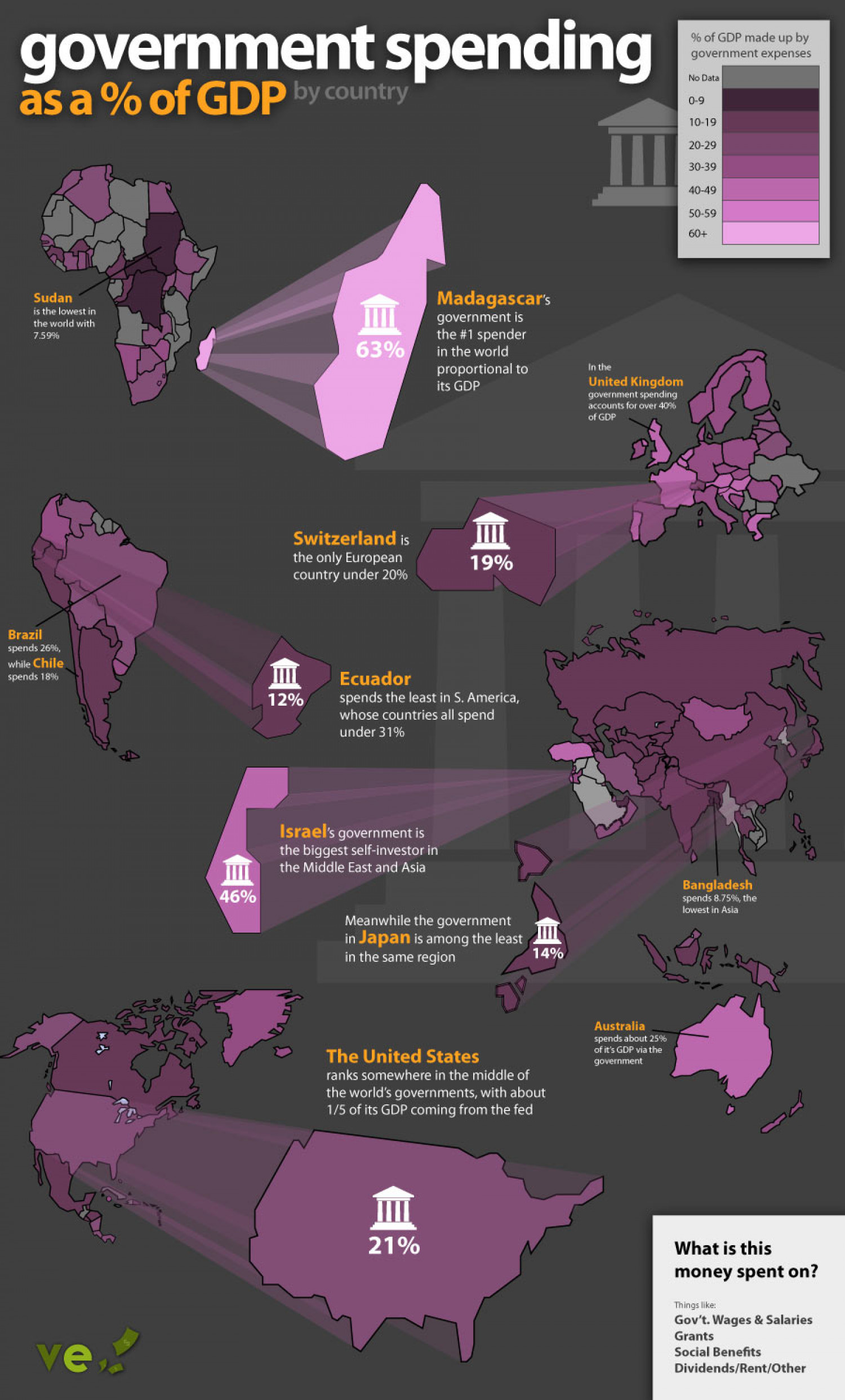 Government Spending  Infographic