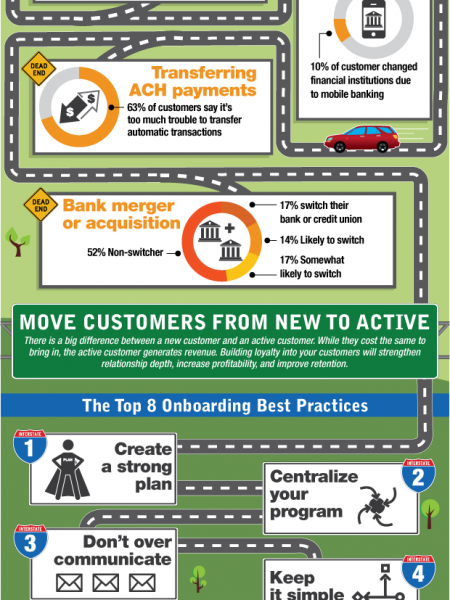 GPS Guide to Customer Engagement Infographic