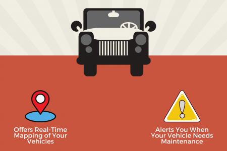 GPS Tracker   How Does It Work? Infographic
