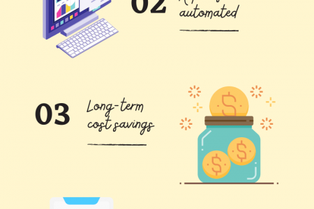 GPS Tracker: Reasons that It is Time for an Upgrade Infographic