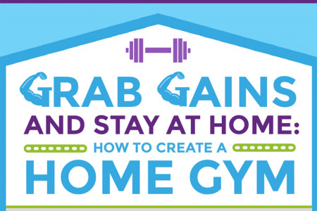 Grab Gains and Stay at Home: How to Create a Home Gym Infographic