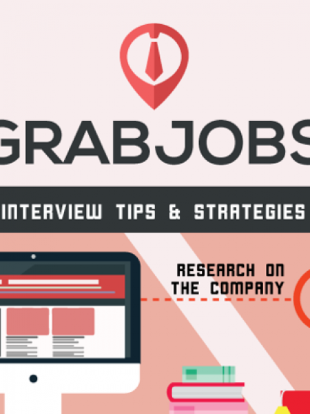 7 Tips to Ace Your Job Interview by GrabJobs for Job Seekers Infographic