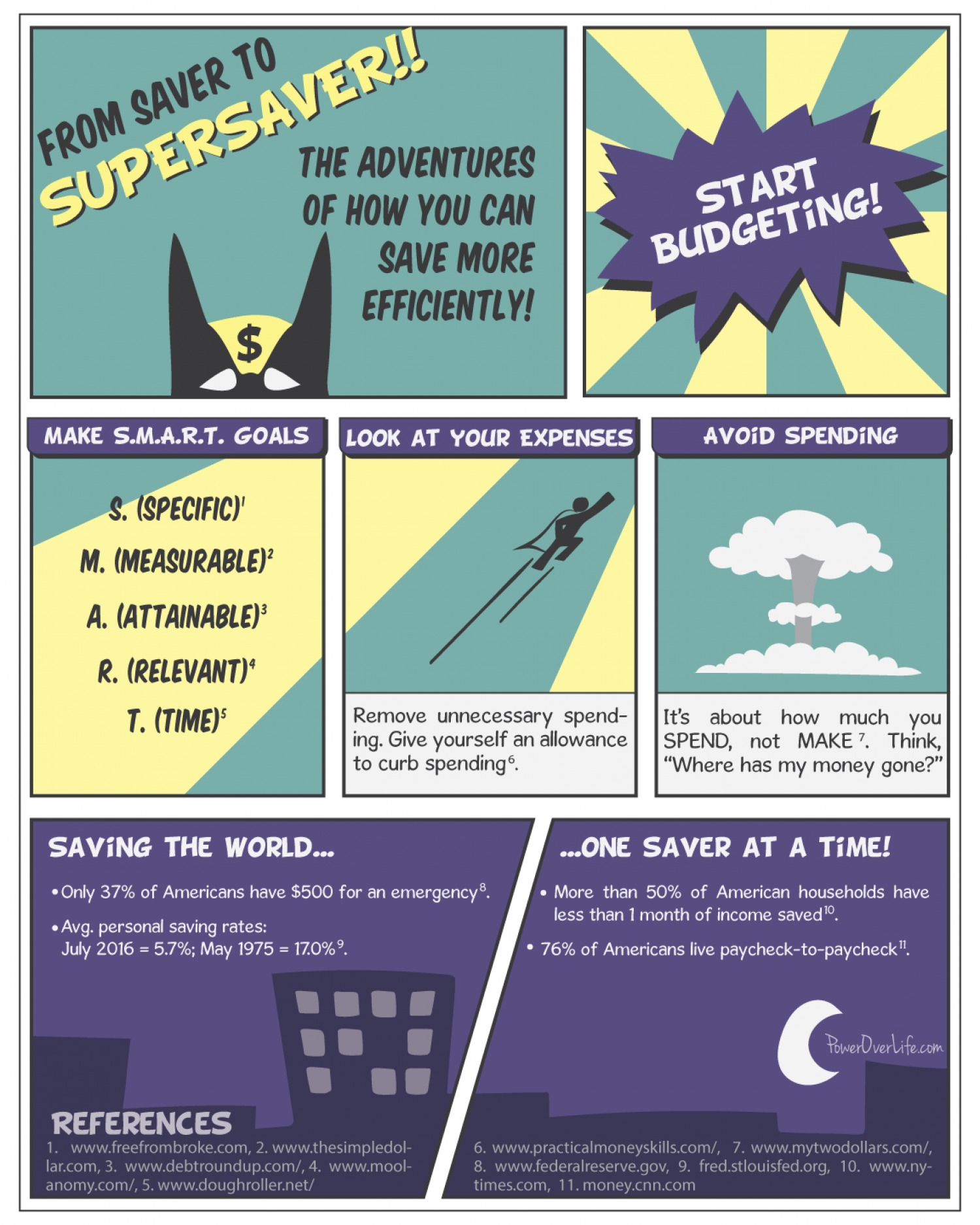 Graduate From Being a Saver and Become a SUPERSAVER Infographic