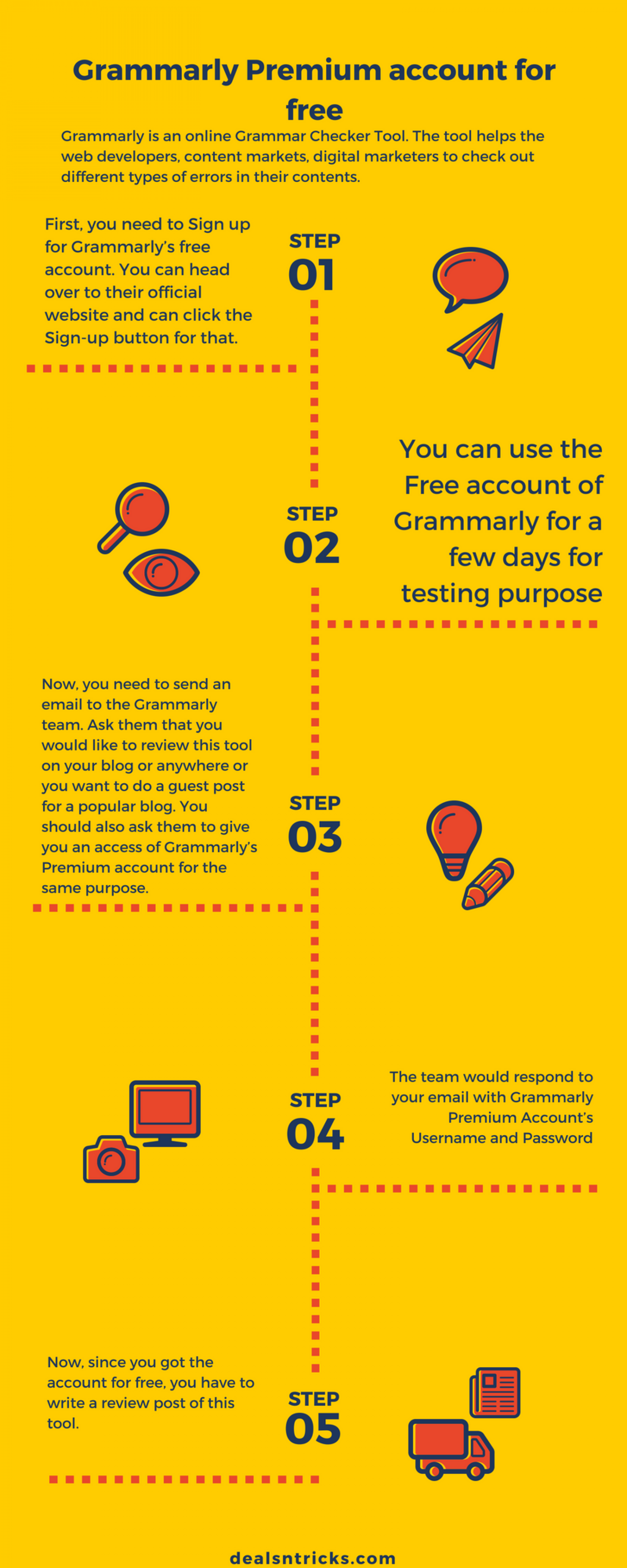 Grammarly Premium account for free Infographic