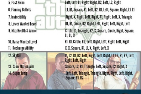 Grand theft auto five cheat codes Infographic