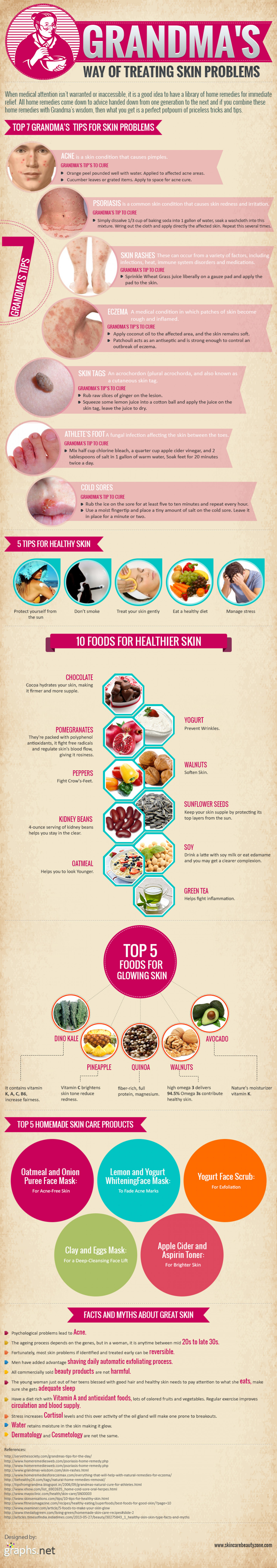 Grandma's Way of Treating Skin Problems (infographic) Infographic