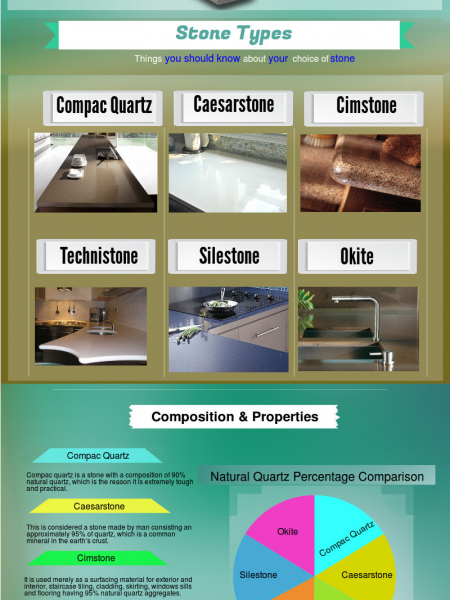 Granite Solution - Modular Slab components Infographic
